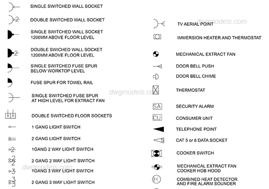 Electrical symbols free download