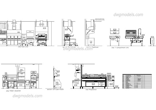 Equipment for industrial kitchens dwg, cad file download free.