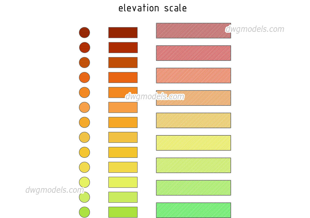 Elevation Scale dwg, CAD Blocks, free download.