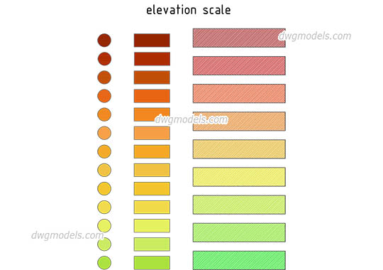 Elevation Scale dwg, cad file download free.