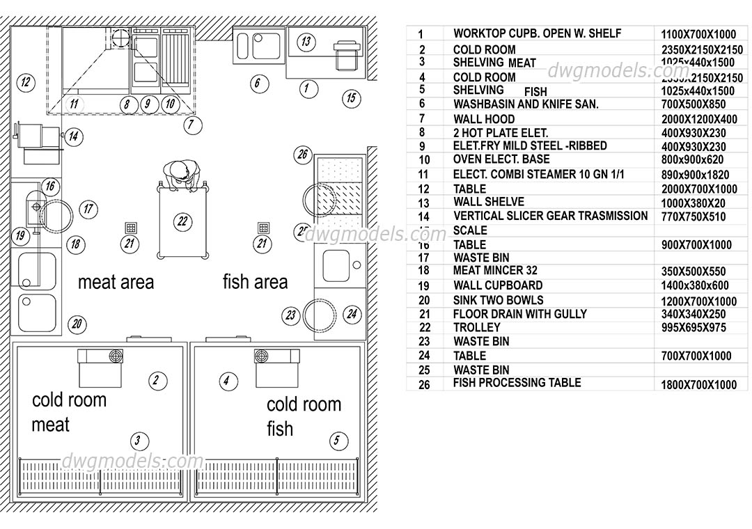 Meat and Fish Area AutoCAD drawings, free DWG file