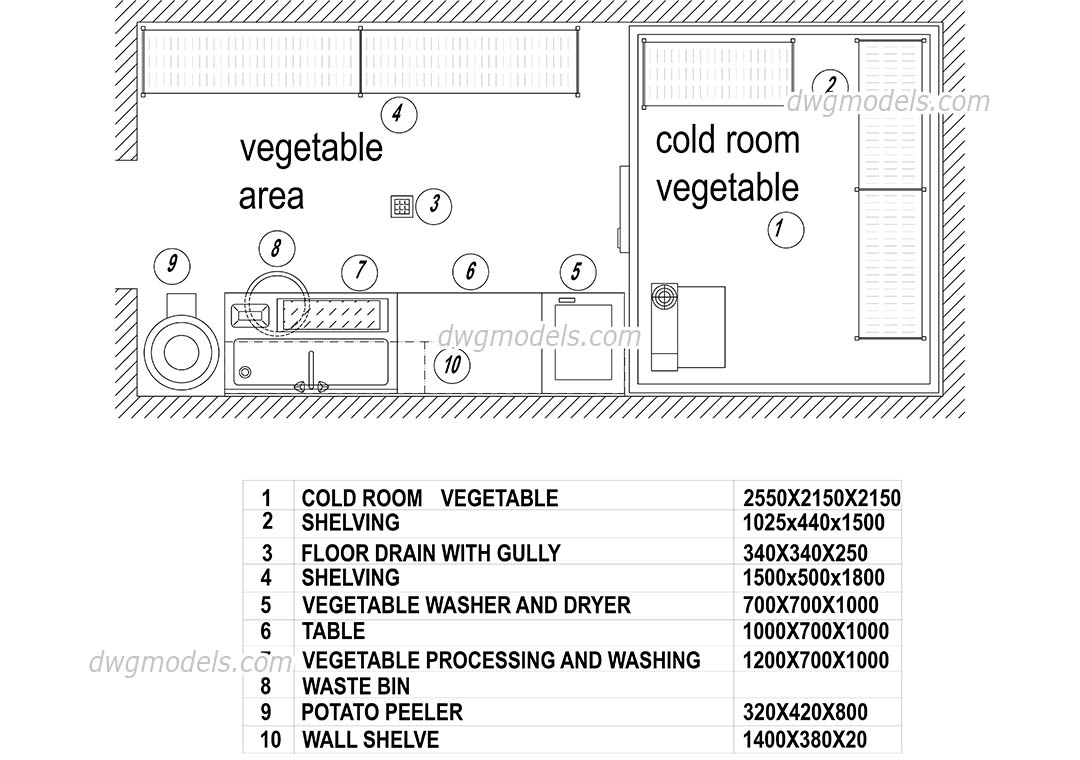 Vegetable Preparation Area dwg, CAD Blocks, free download.