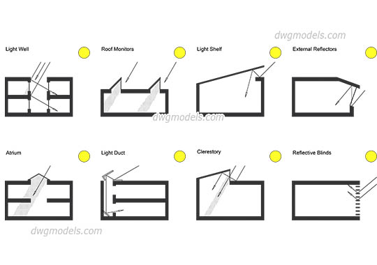 Natural Lighting Guide - DWG, CAD Block, drawing