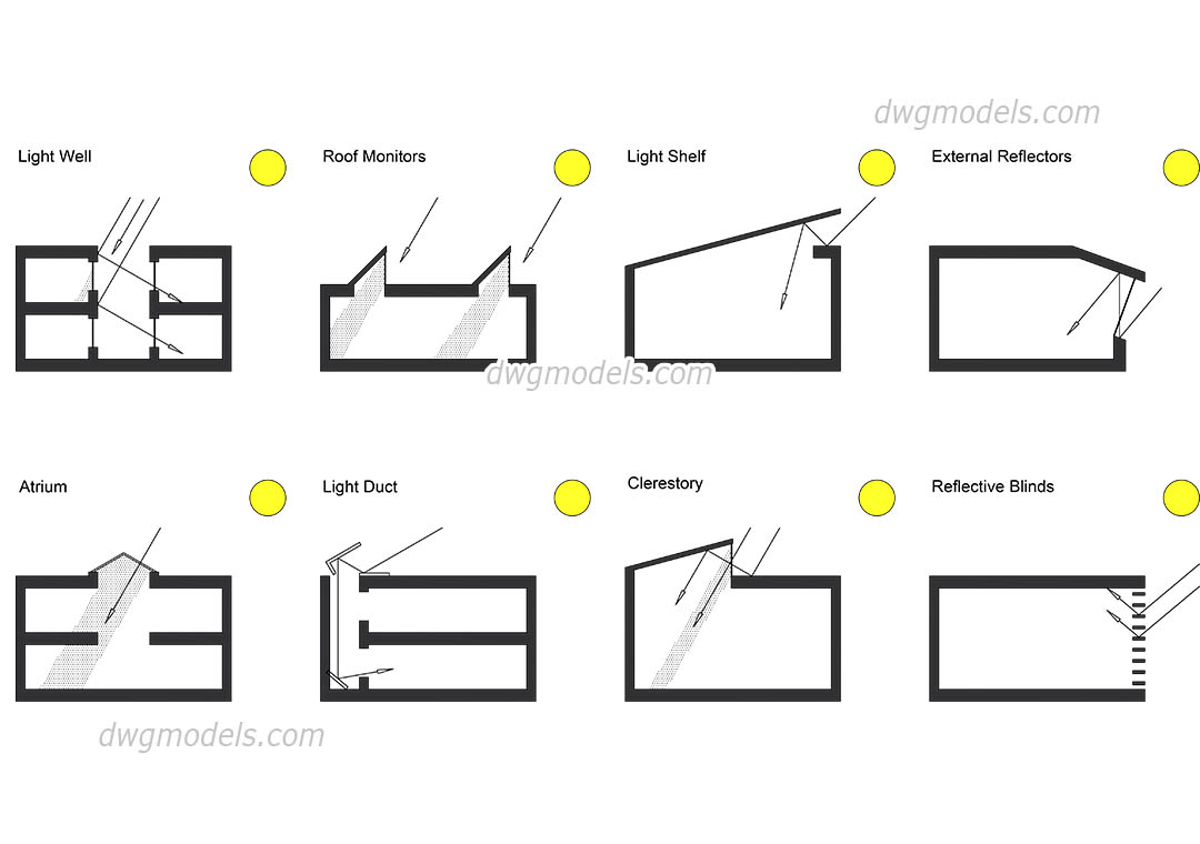 natural lighting guide cad drawing  dwg file