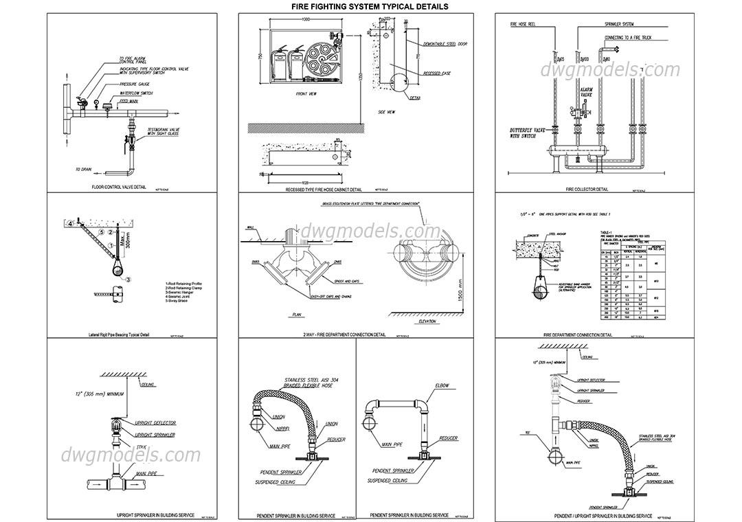Fire Fighting System Typical Details dwg, CAD Blocks, free download.