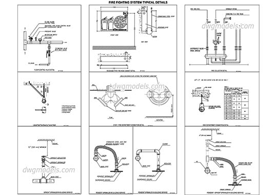 Fire Fighting System Typical Details free dwg model